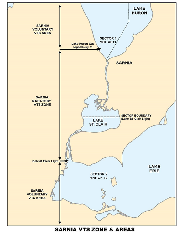 Sarnia VTS zone and areas